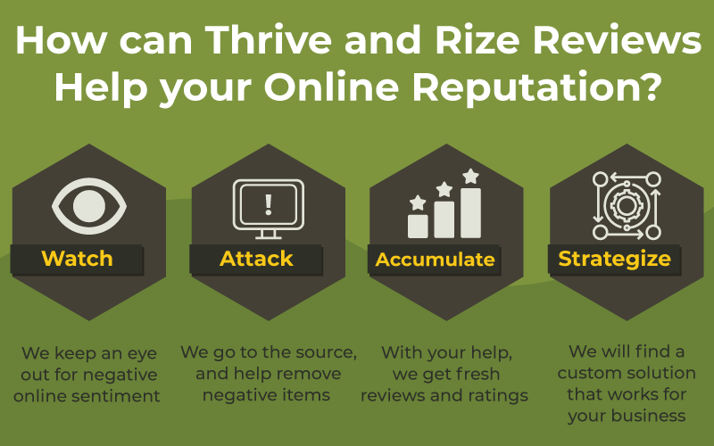 Online Reputation Management tool