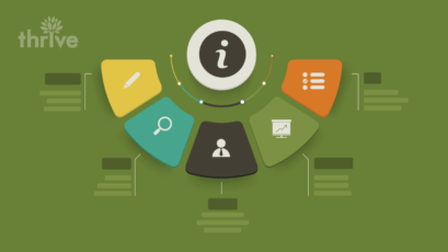 Bolster Your Content Marketing Strategy With Infographics