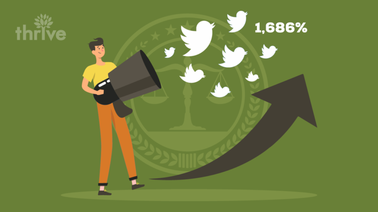 Case Study Law Firm's Retweet Reach Hits 1,686% Increase With Twitter Ads