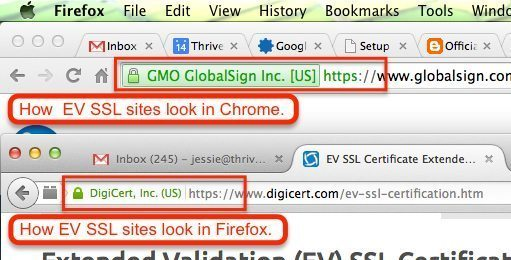 Extended Validation SSL (EV SSL) offers an even greater level of protection