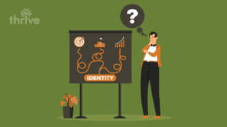 Forming Your Business Identity 6 Important Questions To Ask Yourself