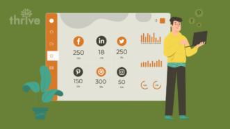 Managing your social media management
