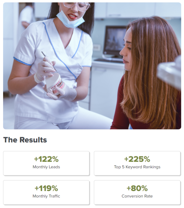 Sample Thrive Case study