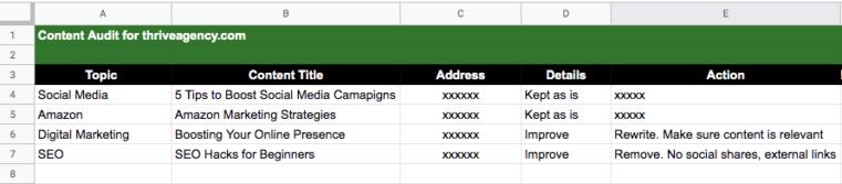 Content Audit Sample