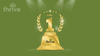 Thrive Ranks No. 1 Among all U.S. Digital Marketing Agencies for First Page Google Search Results