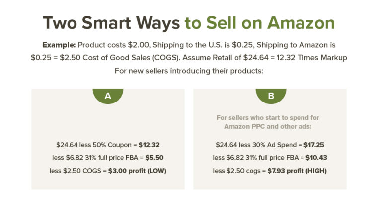 Two Smart Ways to Sell on Amazon