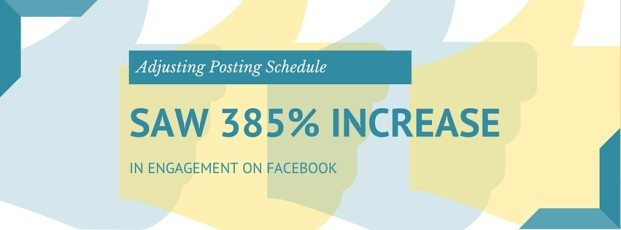 Facebook Engagement Optimization Case Study