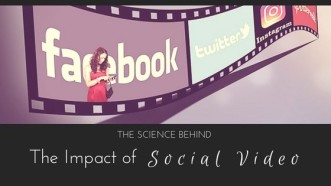 The Science Behind The Impact Of Social Video