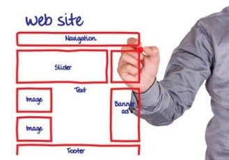 Effective Web Design For Small Businesses
