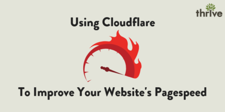 website pagespeed cloudflare
